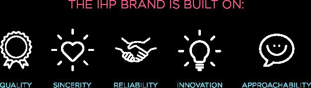 brand development process for the IHP Singapore