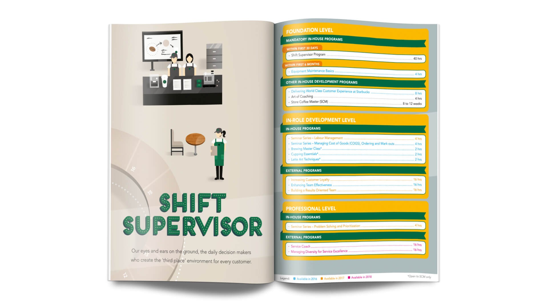 Starbucks singapore career guide creative brochure design