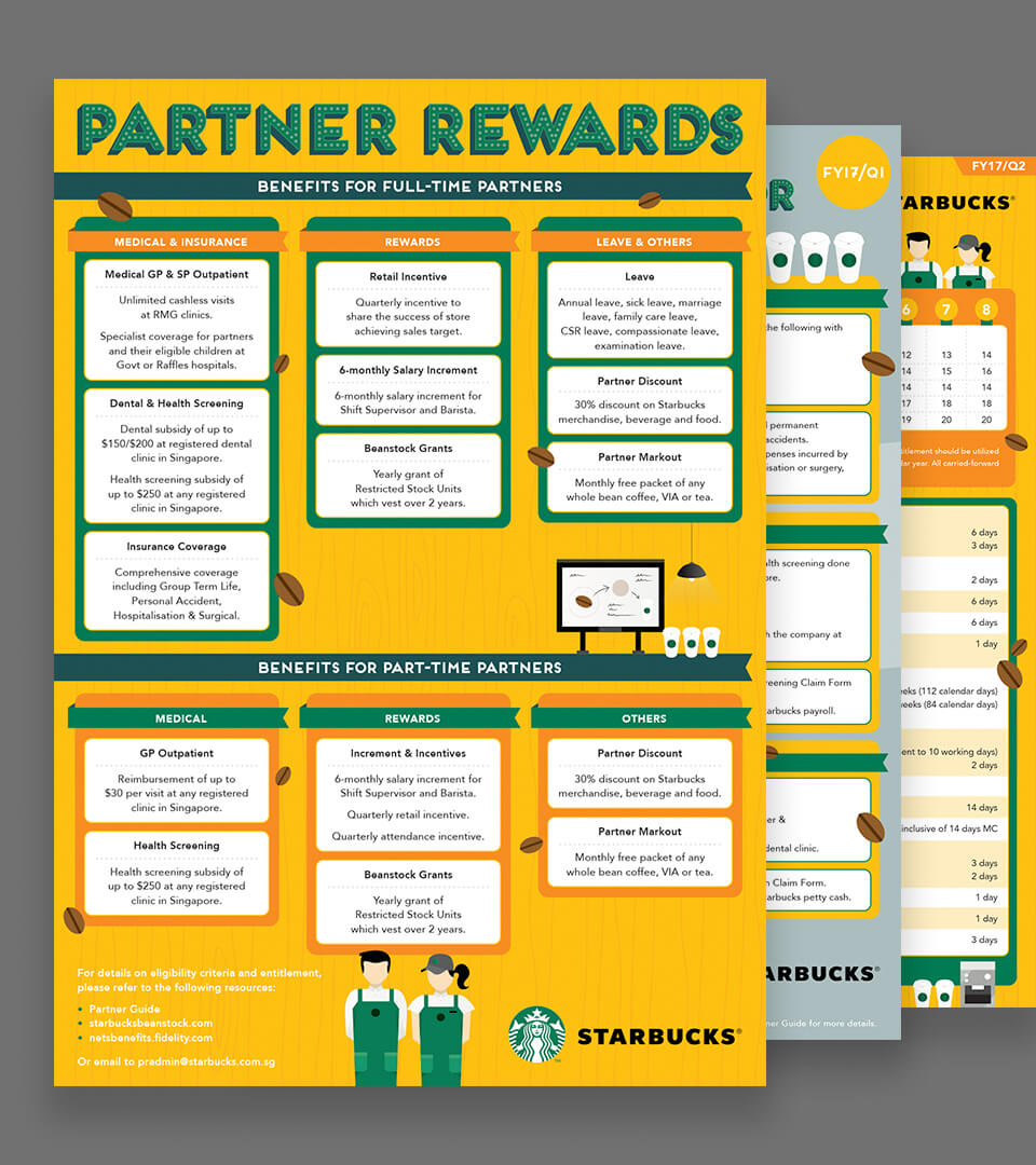 internal brand communications and good talent retention strategy for Starbucks Singapore